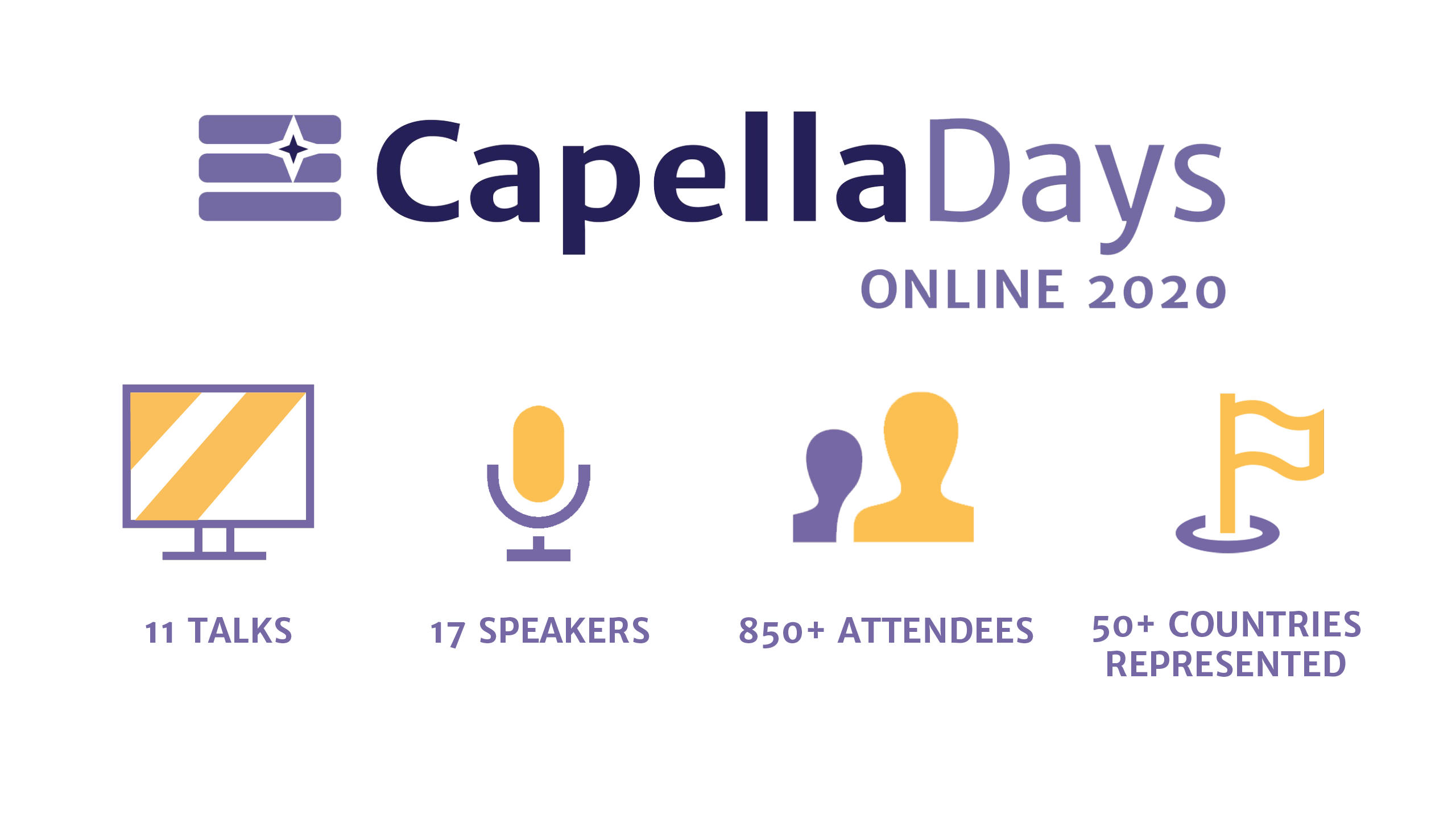 Capella Days 2020 Key Figures